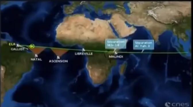 Bildausschnitt aus dem CNES Webcast 10:05 nach dem Start: Nach dem Abriss der Telemetrie zeigt die Monitoring-Software die Rakete dort an, wo sie sich planmäßig befinden sollte Quelle: CNES Webcast