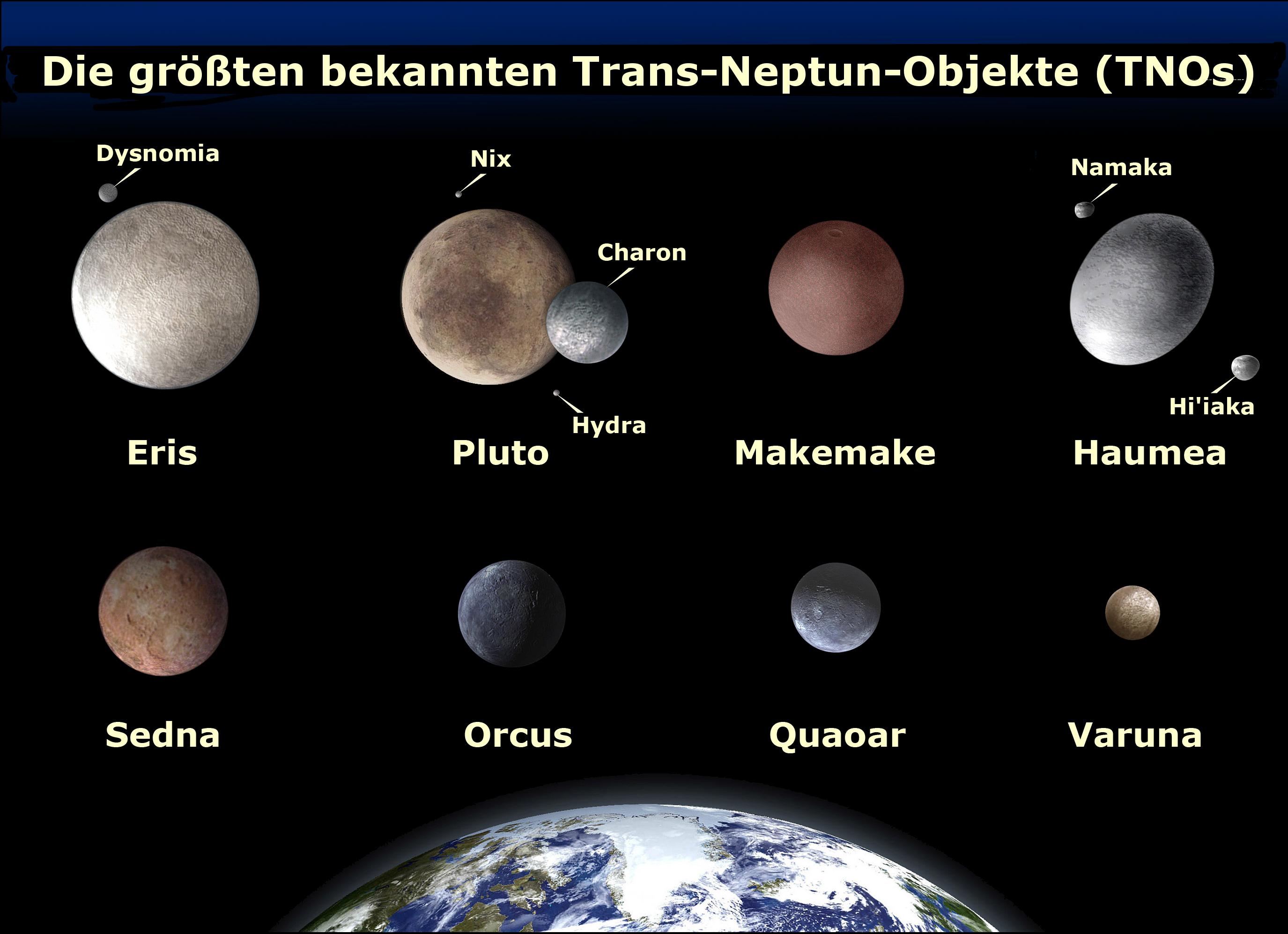 """Große, runde Asteroiden von denen ein paar als """"Zwergplaneten"""" bezeichnet werden und ein paar nicht (Bild: BilderMax, CC-BY-SA 3.0)"""