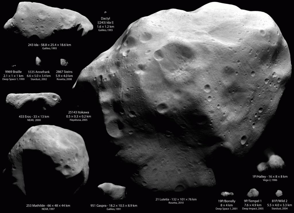 (Fast) Alle detaillierten Bilder von Asteroiden die existieren (Bild: Montage by Emily Lakdawalla. Ida, Dactyl, Braille, Annefrank, Gaspra, Borrelly: NASA / JPL / Ted Stryk. Steins: ESA / OSIRIS team. Eros: NASA / JHUAPL. Itokawa: ISAS / JAXA / Emily Lakdawalla. Mathilde: NASA / JHUAPL / Ted Stryk. Lutetia: ESA / OSIRIS team / Emily Lakdawalla. Halley:: Russian Academy of Sciences / Ted Stryk. Tempel 1: NASA / JPL / UMD. Wild 2: NASA / JPL.)