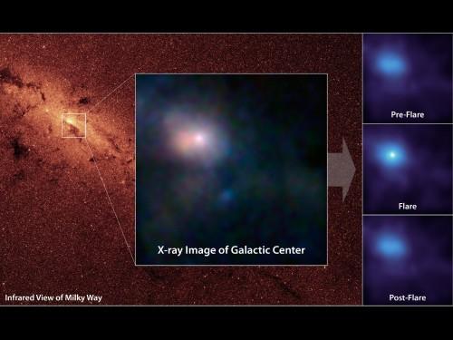 NuStar beobachtet Röntgenflares beim zentralen schwarzen Loch Bild: NASA/JPL