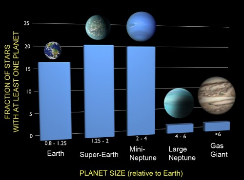 planeten heute beobachten