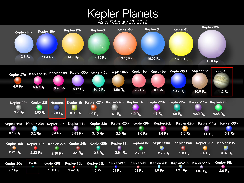 Exoplanet  Wikipedia