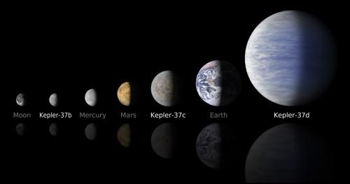 Kepler-37b, der bisher kleinste Planet ()