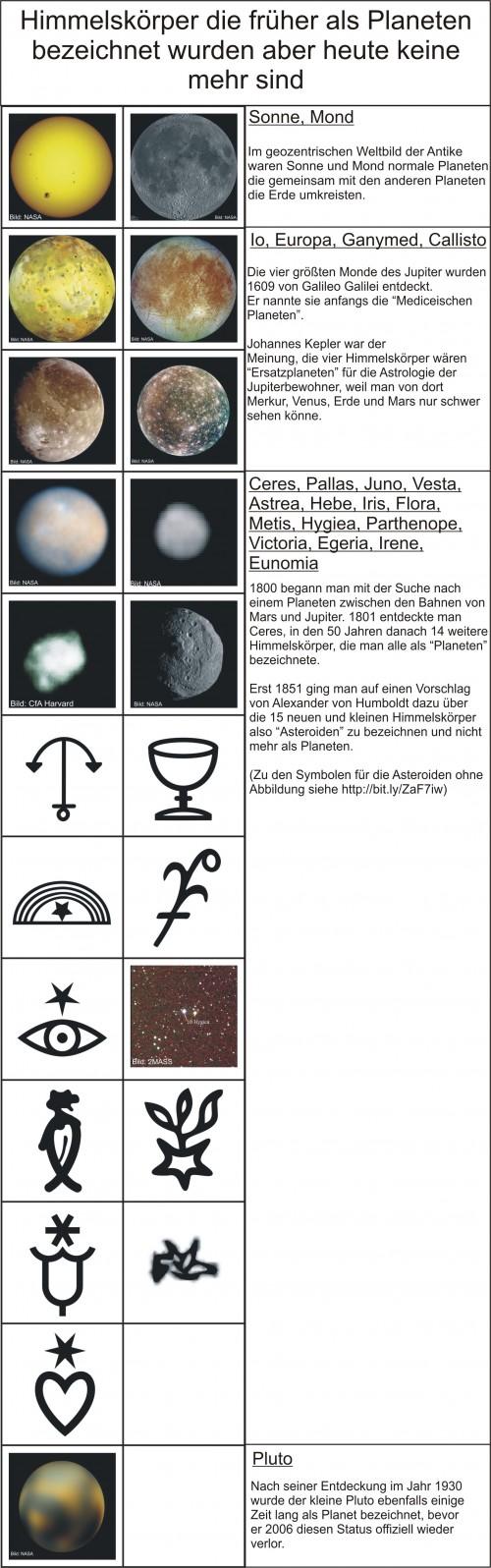 asteroidenplaneten