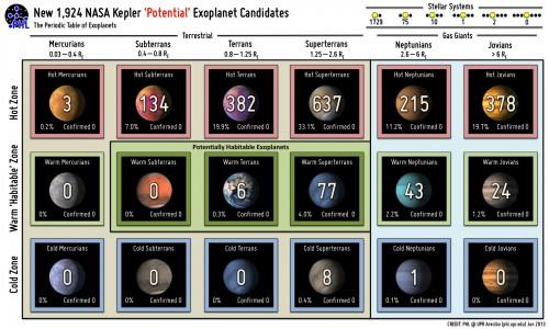 PT_Kepler_New_1924