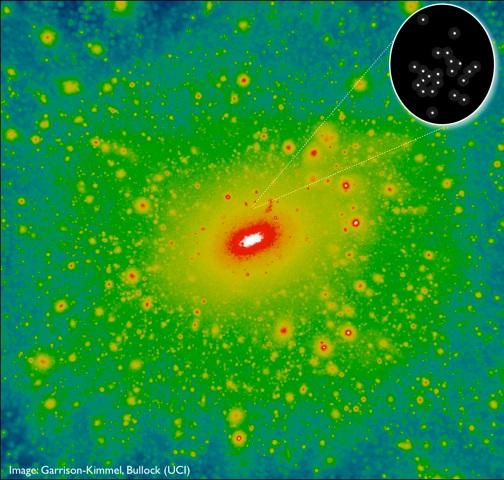 """Vorhersage für die Verteilung dunkler Materie innerhalb eines Radius von 1 Million Lichtjahre um die Milchstraße herum. Die Milchstraße befindet sich in der weißen Region in der Mitte. Die kleinen Halos aus dunkler Materie sollten auch Galaxien enthalten, so wie Segue 2 (gezoomtes Bild oben rechts). Diagram: Garrison-Kimmel, Bullock (UCI)"""""""