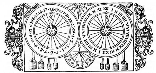 Astronomische Zyklen bestimmen den Kalender (Astronomische Uhr; Bild aus dem 16. Jahrhundert)
