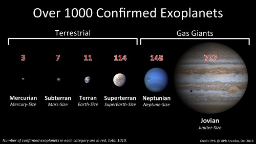 exoplanet_types_1000