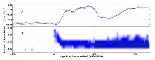 Bild: Brook et al, 2013