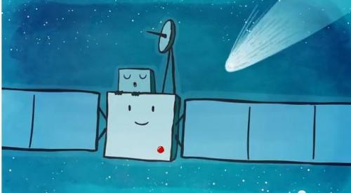 Rosetta ist schon wach, aber Philae schläft noch (Screenshot aus dem Video der ESA; siehe auch weiter unten)