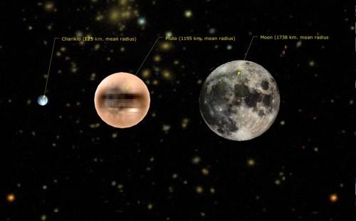 Ein Größenvergleich zwischen Chariklo (links), Pluto (Mitte) und dem Mond (rechts) (Bild: public domain