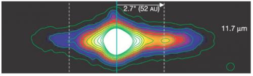 Die Scheibe von Beta Pictoris im Infrarotlicht. (Bild: Telesco et al, 2005 aus Jackson et al 2014)