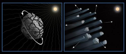 Ein Asteroid löst sich auf (Künstlerische Darstellung: NASA, ESA, D. Jewitt (UCLA), and A. Feild (STScI))