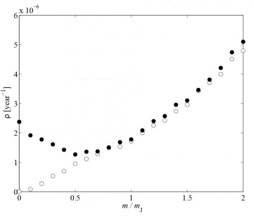 Bild: Laakso et al, 2014
