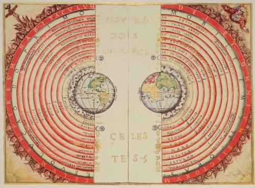 Hübsch, aber leider falsch: Das geozentrische Universum (Bild: Bartolomeu Velho, public domain)