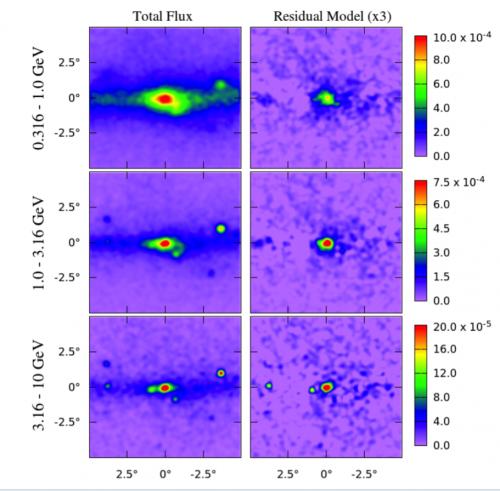 Bild: Daylan et al, 2014