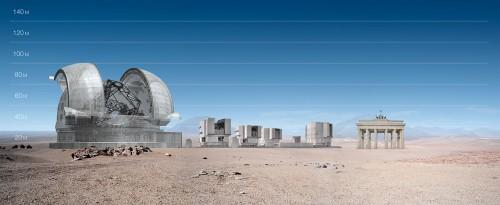 Größenvergleich des EELT mit den existierenden Teleskopen des VLT und dem Brandenburger Tor (Bild: ESO)