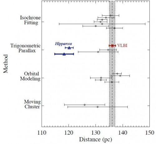 Bild: Melis et al, 2014