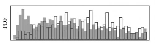 Bild: Valsecchi et al, 2014