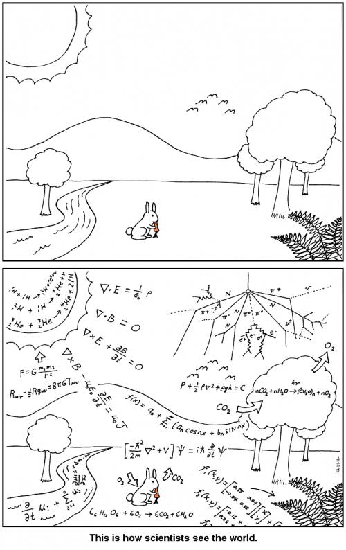 Wissenschaft ist überall! (Bild: Abstruse Goose, CC-BY-NC 3.0 US)