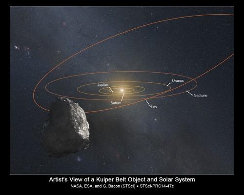 Blick vom fernen Kuipergürtel zurück ins Sonnensystem (Künstlerische Darstellung: NASA, ESA, and G. Bacon (STScI))