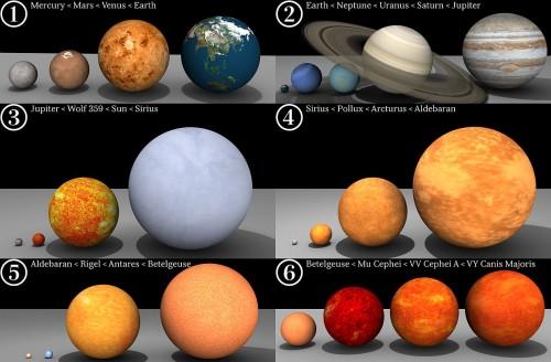 Größenvergleich von Planeten und Sternen.  (Bild: Dave Jarvis, CC-BY-SA 3.0)