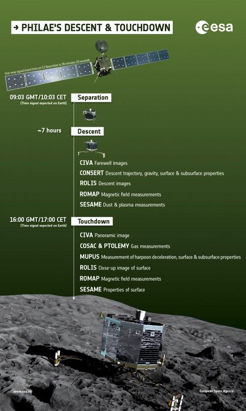 Bild: ESA/ATG medialab