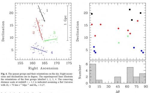 Bild: Hutsemékers et al, 2014
