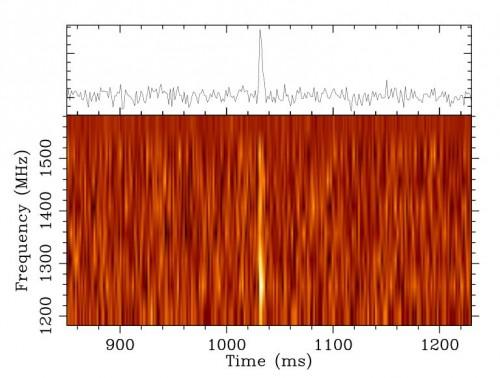 Profil des beobachteten Fast Radio Burst (oben) und Frequenzspektrum (unten). (Bild: Petroff et al, 2014)