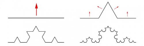 Koch_curve_(L-system_construction)