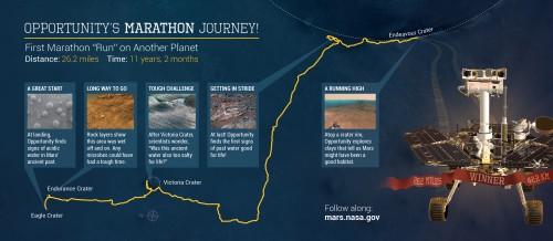NASA/JPL-Caltech/Cornell Univ./USGS/Arizona State Univ.