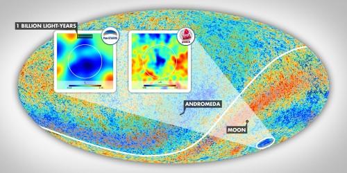 Position des kalten Flecks am Himmel. Zum Vergleich sind auch die Position von Mond und Andromedagalaxie eingezeichnet. Die kleinen Bilder zeigen die neue Messungen der Galaxiendichte (links) und die Details der Temperaturmessungen der Hintergrundstrahlung (rechts). (Bild: Gergő Kránicz, ESA Planck Collaboration)