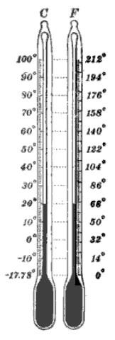 Fahrenheit vs. Celsius (Bild: Public Domain)