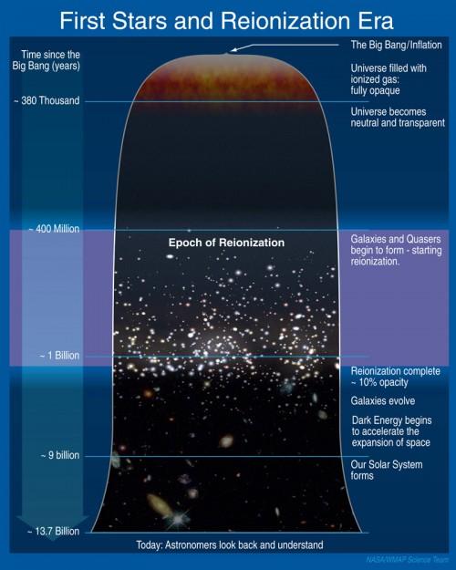 So stellt man sich das vor (Bild: NASA)