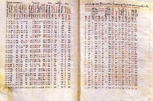 Ausschnitt aus den Alfonsinischen Tafeln (13. Jhdt) (Bild: gemeinfrei)