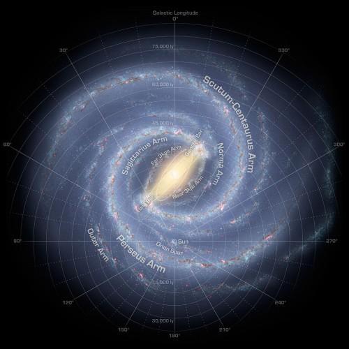 So sieht die Milchstraße vielleicht aus. Oder auch nicht. Ganz genau wissen wir es noch nicht.  (Künstlerische Darstellung: NASA/JPL-Caltech/R. Hurt)