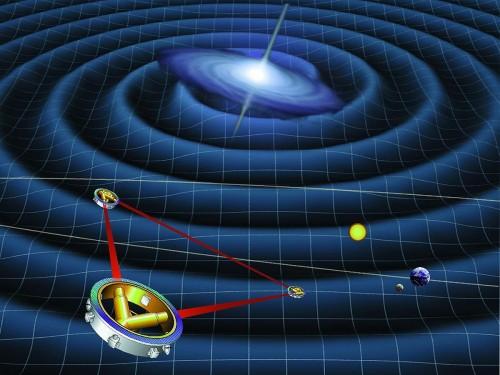Gravitationswellenmessen mit dem geplanten LISA-Satelliten (Künstlerische Darstellung: NASA)