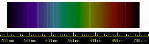 Die helle gelbe Linie zeigt die Existenz von Helium im Spektrum des Sonnenlichts an (Bild: NASA, public domain)