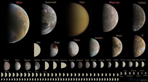 Bild: Montage by Emily Lakdawalla. Data from NASA / JPL, JHUAPL/SwRI, SSI, and UCLA / MPS / DLR / IDA, processed by Gordan Ugarkovic, Ted Stryk, Bjorn Jonsson, Roman Tkachenko, and Emily Lakdawalla., CC-BY-NC-SA 3.0