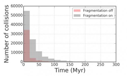 Bild: Quintana et al, 2015