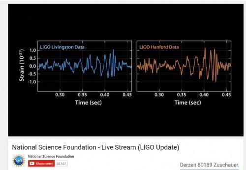 So sieht das Signal aus, dass die beiden LIGO-Observatorien unabhängig voneinander am 14. September 2015 detektiert haben!