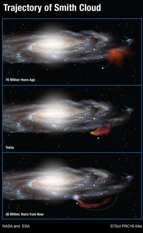 Bewegung der Wolke (NASA, ESA, A. Feild/A. Fox (STScI))