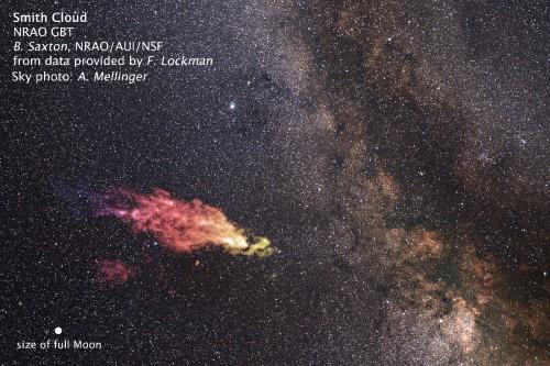 Smiths Wolke im Größenvergleich mit dem Vollmond (Bild: NASA, ESA, and Z. Levay (STScI), B. Saxton and F. Lockman (NRAO/AUI/NSF), and A. Mellinger)