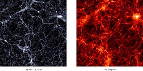 Verteilung dunkler und normaler Materie in der Illustris-Simulation (Bild: Haider et al, 2016)