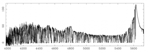 Die vielen Linien des Lyman-Alpha-Waldes im Spektrum eines Quasars (Bild: Rauch, 1998)