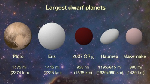 Bild: Konkoly Observatory/András Pál, Hungarian Astronomical Association/Iván Éder, NASA/JHUAPL/SwRI