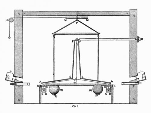 """Die """"Gravitationswaage"""" mit der Henry Cavendish 1798 die Gravitationskonstante gemessen hat (Bild: gemeinfrei)"""
