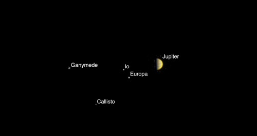 Junos Blick (am 24.6) auf Jupiter und seine vier großen Monde (Bild: NASA/JPL)