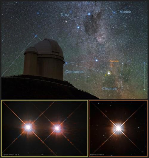 Der Himmel über der Europäischen Südsternwarte (oben) und der Stern Proxima Centauri (unten rechts). Unten links sind die beiden Sterne des Alpha-Centauri-Systems zu sehen, die nach Proxima unsere nächsten Nachbarn sind (Bild: Y. Beletsky (LCO)/ESO/ESA/NASA/M. Zamani)
