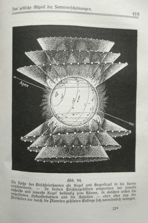 1926_Valier_Sterne_Bahn_Wesen_07
